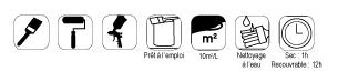 simaprotect pictogrammes caractéristiques